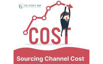 【HR Metric】小數怕長計,循環登job ad好貴?計一計Sourcing Channel Cost就知值唔值